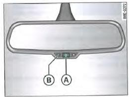 Voiture rétroviseur intérieur miroir rétroviseur pour Audi a6 Allroad