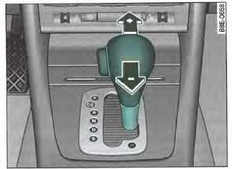 audi a4 avant notice d 39 utilisation multitronic bo te de vitesses automatique concernant la. Black Bedroom Furniture Sets. Home Design Ideas