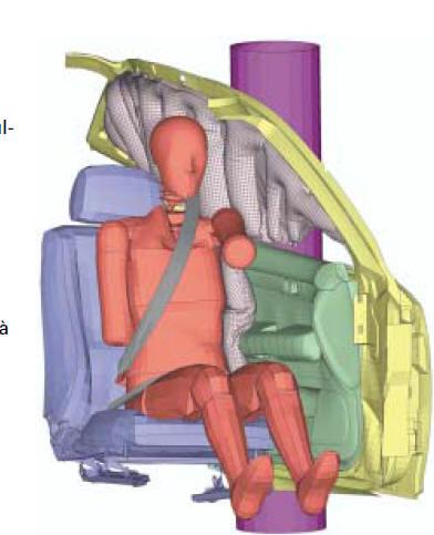 Appareil de commande de sac gonflable J234