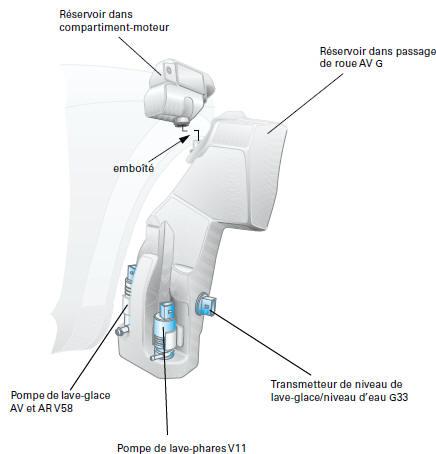 Appareil de commande d'identification de remorque J345